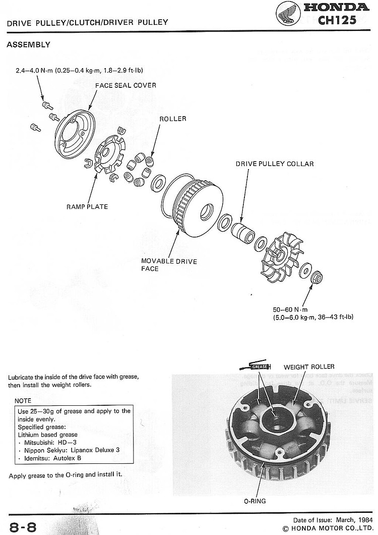 2003 honda 250x wiring diagram